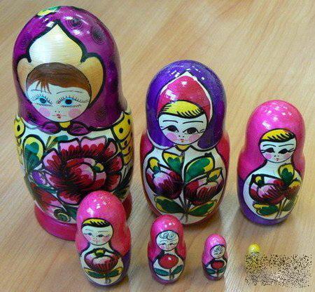 Матрешка 7-и кукольная  /15599/ Умные игры
